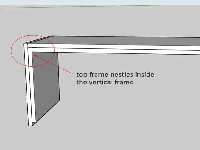 outer frames are connected at the corners