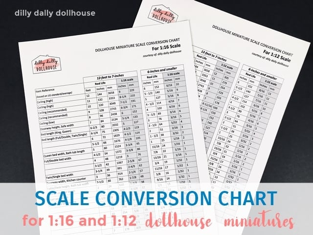 miniature scale conversion chart